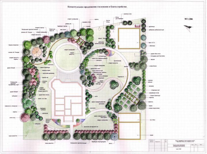 «Садовый центр» - Зеленый Дом (ООО) - Ландшафтное проектирование